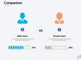 Comparison Male Users M996 Ppt Powerpoint Presentation Show Slideshow