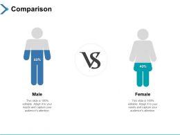 Comparison Male Vs Female K368 Ppt Powerpoint Presentation Gallery Slides