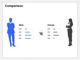 Comparison Male Vs Female Ppt Powerpoint Presentation Example File
