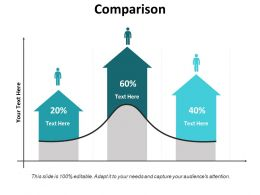 Comparison Management Marketing 710 Ppt Powerpoint Presentation Styles Slides