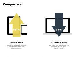 Comparison Management Marketing C115 Ppt Powerpoint Presentation Visual Aids