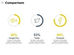 Comparison Management Marketing C318 Ppt Powerpoint Presentation Ideas