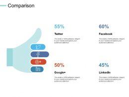 Comparison Management Marketing C524 Ppt Powerpoint Presentation Summary Mockup
