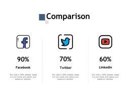 Comparison Management Marketing C637 Ppt Powerpoint Presentation Infographics Information