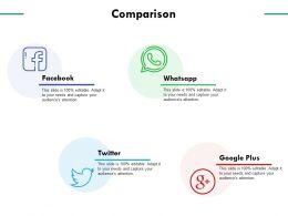 Comparison Management Marketing C717 Ppt Powerpoint Presentation Summary Design Ideas