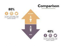 Comparison Management Marketing C735 Ppt Powerpoint Presentation Pictures Slide