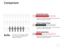 Comparison Management Ppt Powerpoint Presentation Layouts Gridlines