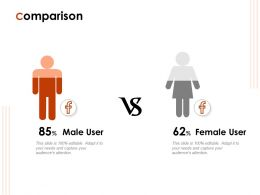 Comparison Management Ppt Powerpoint Presentation Layouts Summary