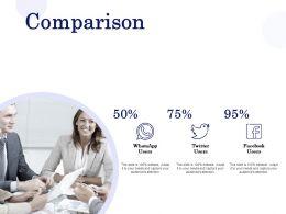 Comparison Management Ppt Powerpoint Presentation Slides Background