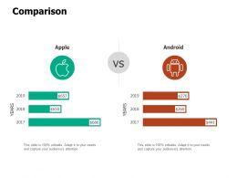 Comparison Marketing I478 Ppt Powerpoint Presentation Slides Portrait