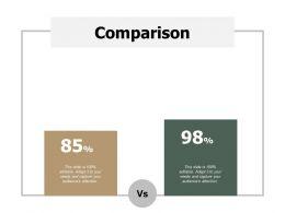 Comparison Marketing J198 Ppt Powerpoint Presentation Diagram Ppt