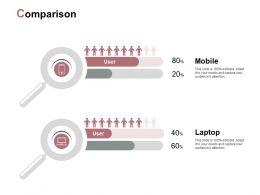 Comparison Marketing Management E247 Ppt Powerpoint Presentation File Rules
