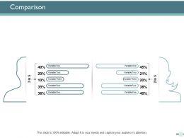 Comparison Marketing Management Ppt Powerpoint Presentation Ideas Gallery