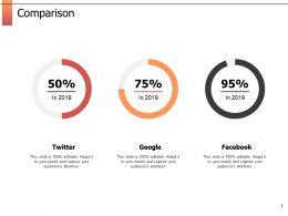 Comparison Marketing Management Ppt Powerpoint Presentation Outline Inspiration
