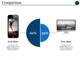 Comparison Marketing Ppt Powerpoint Presentation Model Layout Ideas