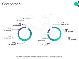 Comparison Marketing Ppt Powerpoint Presentation Pictures Good