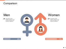 Comparison Men And Women K35 Ppt Powerpoint Presentation Summary Graphics