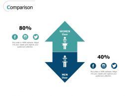 Comparison Men Women L461 Ppt Powerpoint Presentation Graphics