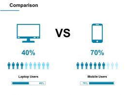 Comparison Mobile Ppt Powerpoint Presentation Summary Examples