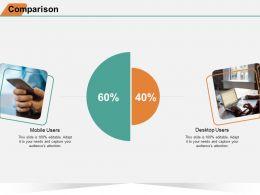Comparison Mobile Users M1388 Ppt Powerpoint Presentation Infographics Portrait