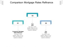Comparison Mortgage Rates Refinance Ppt Powerpoint Presentation Inspiration Graphics Download Cpb