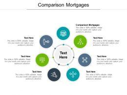 Comparison Mortgages Ppt Powerpoint Presentation Portfolio Inspiration Cpb