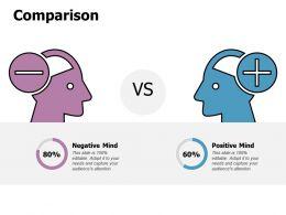 Comparison Negative L375 Ppt Powerpoint Presentation Pictures Deck