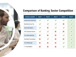 Comparison Of Banking Sector Competition