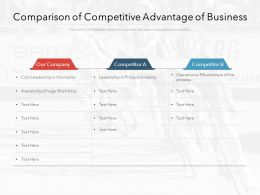 Comparison Of Competitive Advantage Of Business