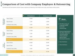 Comparison Of Cost With Company Employee And Outsourcing Ppt Powerpoint Presentation