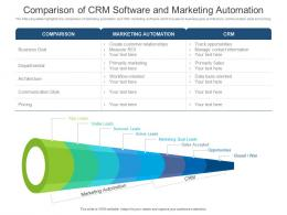 Comparison Of CRM Software And Marketing Automation