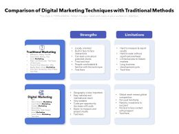 Comparison Of Digital Marketing Techniques With Traditional Methods