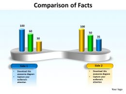 comparison of facts shown side by side pros and cons to see differences powerpoint templates 0712