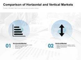 Comparison Of Horizontal And Vertical Markets