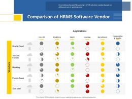 Comparison Of HRMS Software Vendor People Fluent Ppt Powerpoint Presentation Outline Gallery