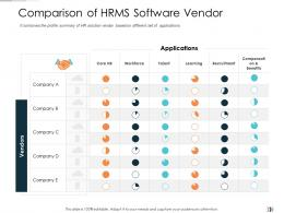 Comparison Of HRMS Software Vendor Technology Disruption In HR System Ppt Structure