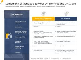 Comparison Of Managed Services On Premises And On Cloud Ppt Pictures