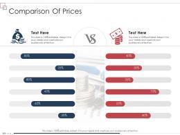 Comparison Of Prices Enterprise Scheme Administrative Synopsis Ppt Image