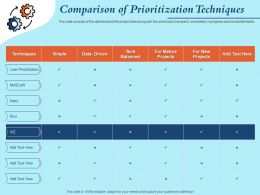 Comparison Of Prioritization Techniques Mature Ppt Powerpoint Presentation Objects