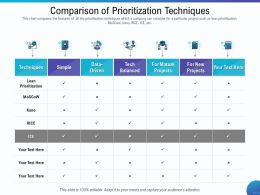 Comparison Of Prioritization Techniques Rice Ppt Powerpoint Presentation Portfolio Format Ideas