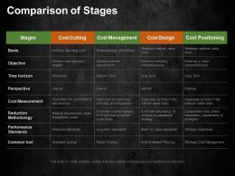 comparison_of_stages_ppt_summary_graphics_download_Slide01
