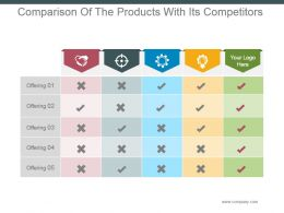 Comparison Of The Products With Its Competitors Powerpoint Slide Clipart