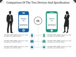 Comparison Of The Two Devices And Specification