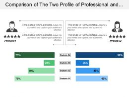 Comparison Of The Two Profile Of Professional And Four Statistics