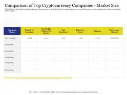 Comparison Of Top Cryptocurrency Companies Market Size Income Margin Ppt Themes