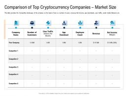 Comparison Of Top Cryptocurrency Companies Market Size Pitch Deck For Cryptocurrency Funding Ppt Infographics