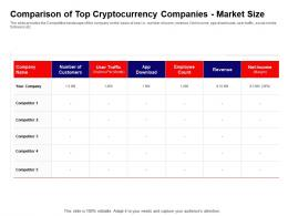 Comparison Of Top Cryptocurrency Companies Market Size Ppt Powerpoint Presentation Diagram Images