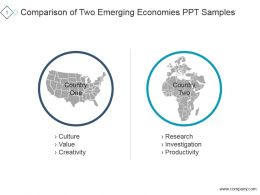 comparison_of_two_emerging_economies_ppt_samples_Slide01