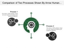 Comparison Of Two Processes Shown By Arrow Human Head And Gears Image