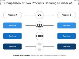 Comparison Of Two Products Showing Number Of Users